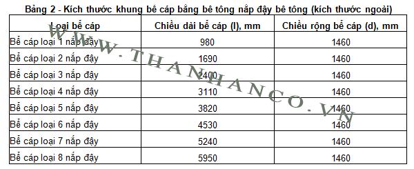 Tiêu chuẩn nắp bể cáp -5